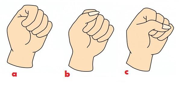 Resultado de imagen para ¿Cómo cierras la mano?